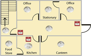Categories-L1-Fire-Alarm-System