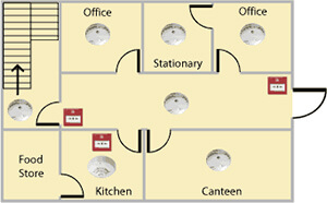 Categories-L2-Fire-Alarm-System