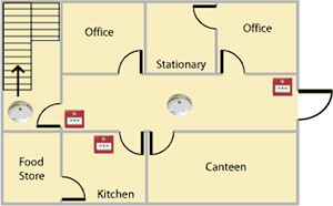 Categories-L4-Fire-Alarm-System