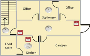 Categories-L5-Fire-Alarm-System